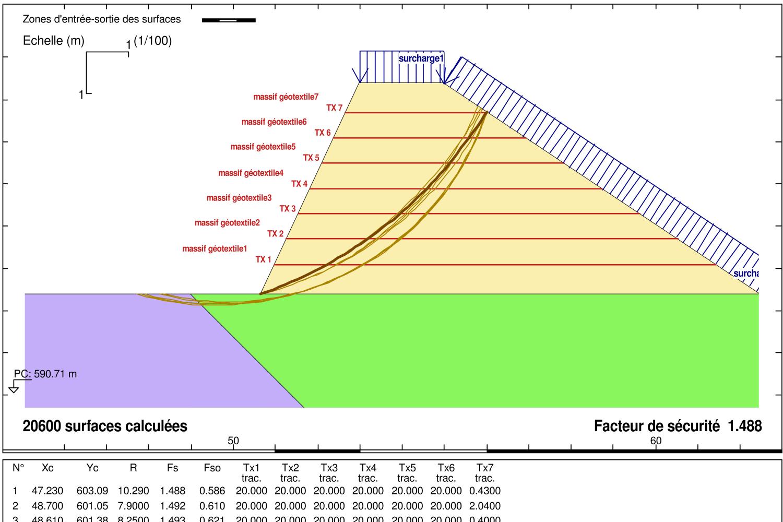 Calcul d'un merlon renforcé par massif géotextile