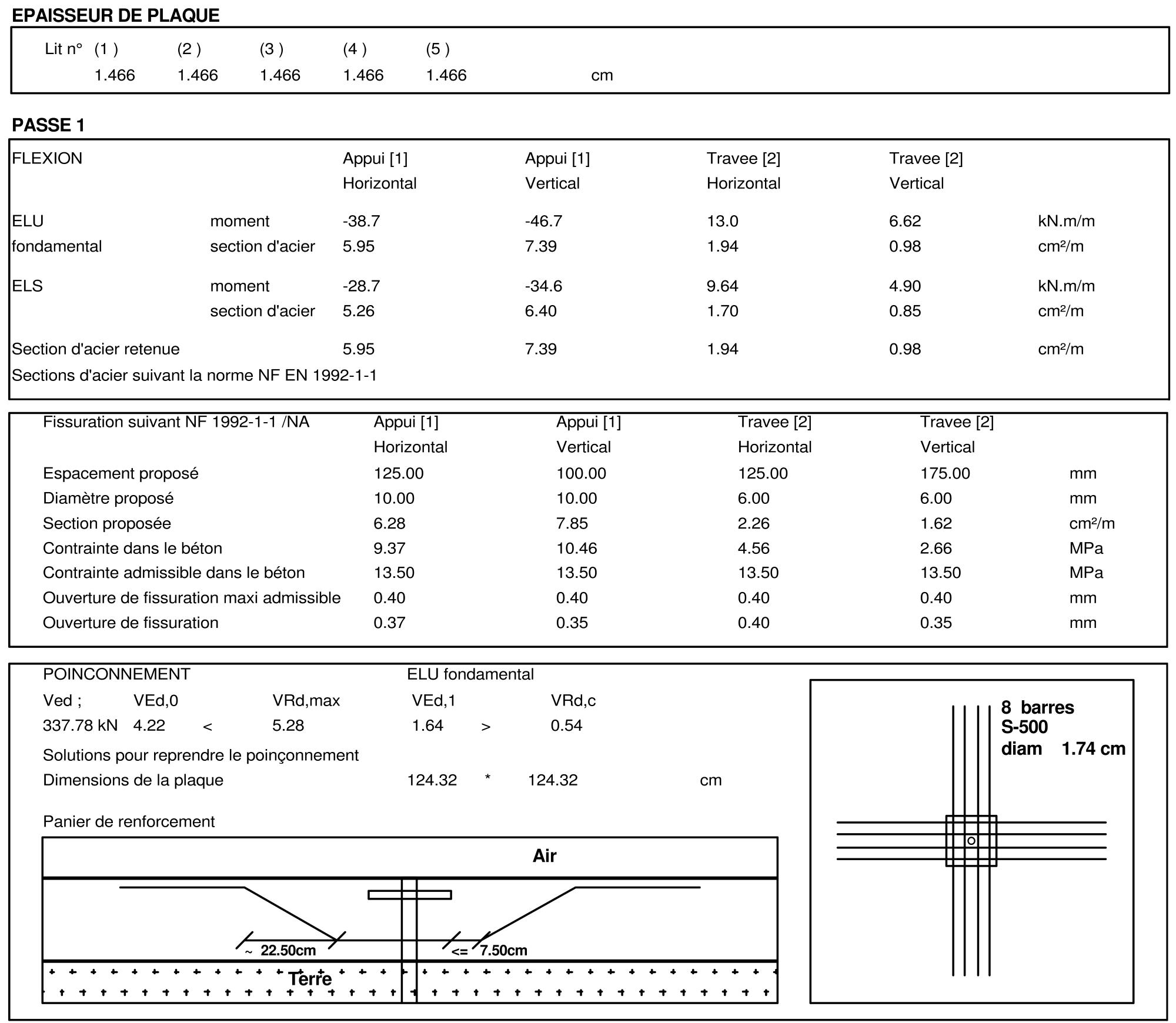 Resultat Flexion NF EN 1992